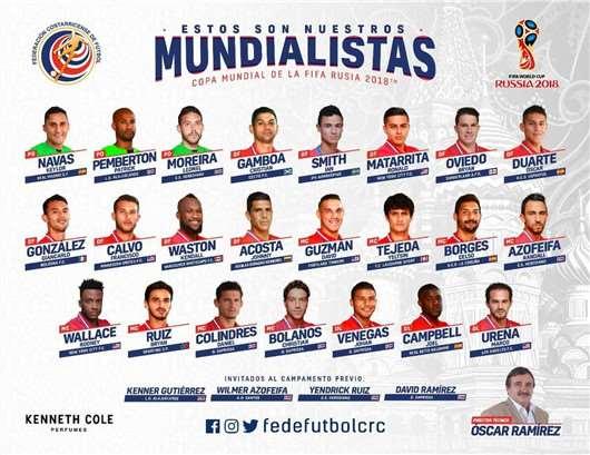 2018世界杯哥斯达黎加23人最终名单:皇马门神纳瓦斯在列