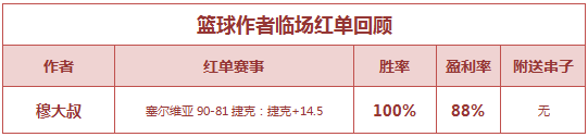红人榜:火狐再中3场返奖率802% 穆大叔重心2连胜