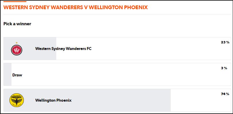 西悉尼vs惠灵顿 独家情报+深度数据