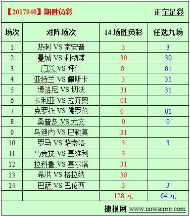 胜负彩17040期必发指数分析:看看谁是三爷