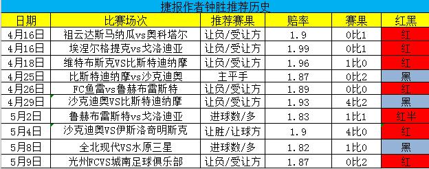 韓K首輪收官戰,江原FC主場御敵成功在望?