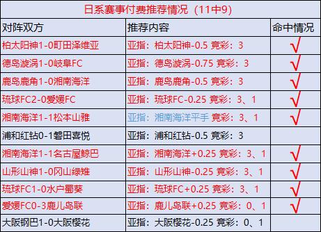日系11中9!琉球FC能捍卫主场?