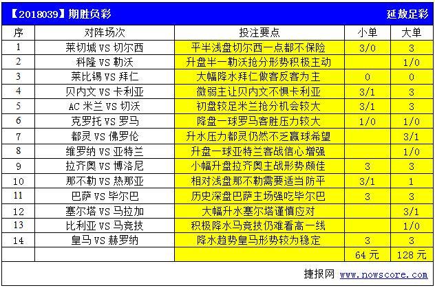 胜负彩18039期亚盘推荐:切尔西客让浅盘并不保险