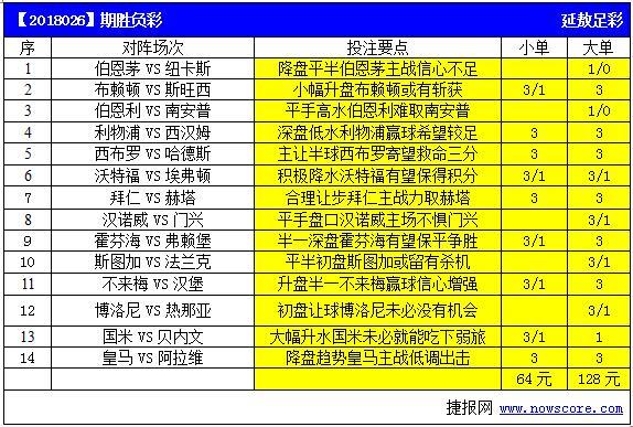 胜负彩18026期亚盘推荐:国米大幅升水仍不明朗