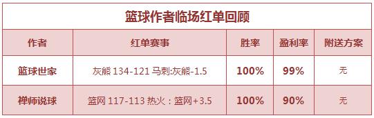 红人榜:千里红单再次出击禅师近11天临场胜率72%