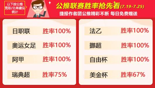 作者周榜:鹰雁新星闪耀问鼎榜首 流水临场胜率100%位列第一