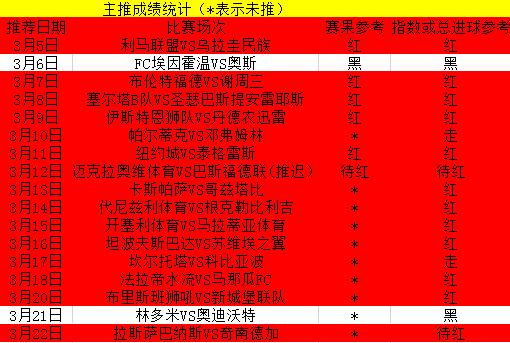 冲击11连红失败,连红中断,再度出发!
