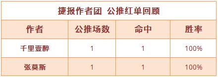 20日推荐汇总:精选区澳超全红 强震波近17天胜率100%