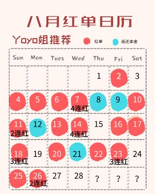 28日推荐汇总:鸡锅近8中7迎4连胜 流水命中5.8倍比分