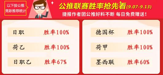 作者周榜:糖果80%胜率荣登榜首 火狐日系精选全中