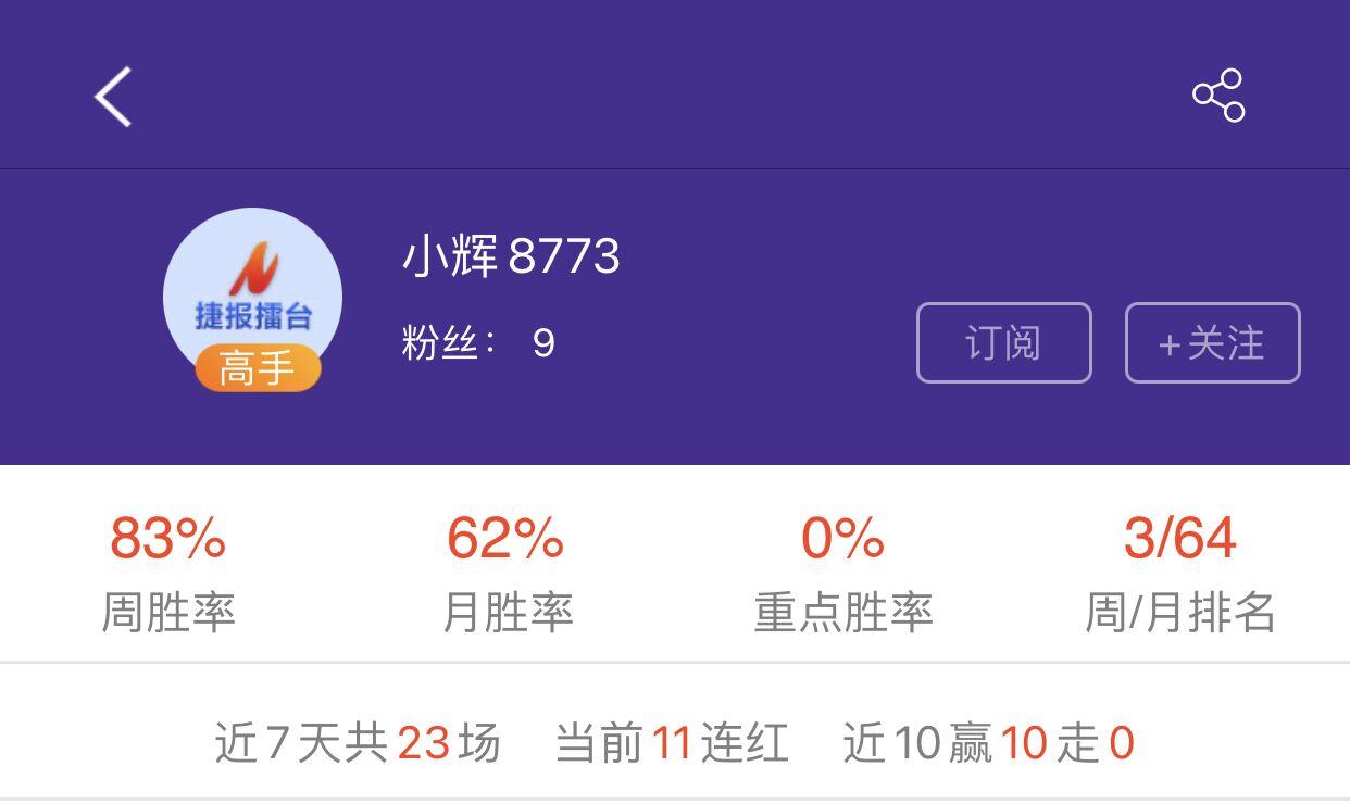 """上周预测回顾:""""龙哥""""表现持续强势,周榜86%胜率大神力压群雄!"""