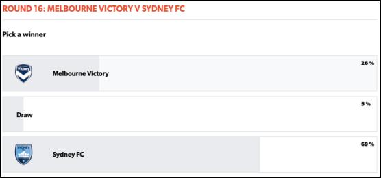 澳甲 墨尔本胜利vs悉尼FC 独家情报+深度数据