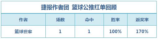 红人榜:张莫斯3天连中高奖红单 火狐公推近14中11