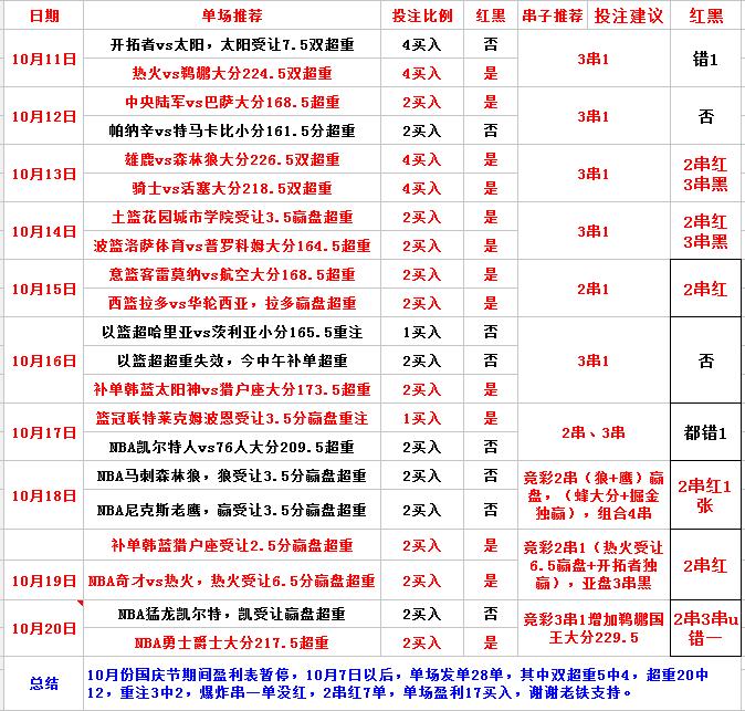 丹佛掘金vs菲尼克斯太阳  掘金高原主场强势