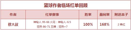 �t人榜:�u�公推近6�鋈�中 穆大叔�@球�t��4�B��
