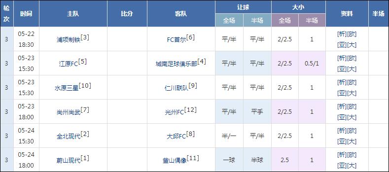 """""""捷报作者团""""韩职竞彩胜率86% 德甲专题6中5!"""