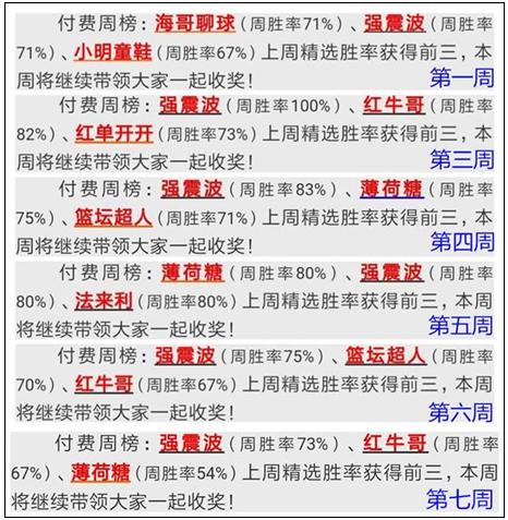 近51场精选和公推胜率64%,长期赢利的代表!