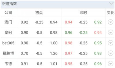 【好彩店】竞彩串关推荐:周日串关方案