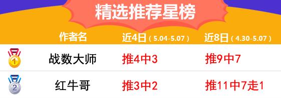 7日推荐汇总:侃球7天回报率531% 红牛哥近8中7