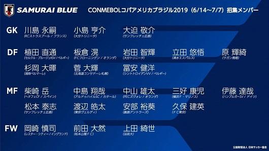 日本队2019美洲杯阵容出炉 日本美洲杯23人球员名单