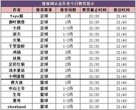 """红人榜:10倍盈利""""逆天""""收米 生哥两天双线爆红!"""