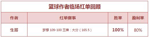 红人榜:超大红单来袭 13作者公推全红+生哥临场爆红