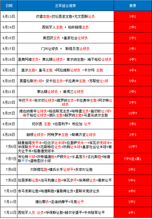 7月14日4�鼋M人影之�r合�⒖迹河⒐�+葡超