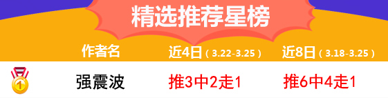 25日推荐汇总:Yoyo姐临场近4中4 强震波精选比赛推迟
