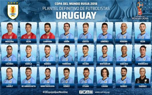 乌拉圭队2018世界杯阵容出炉 乌拉圭世界杯2