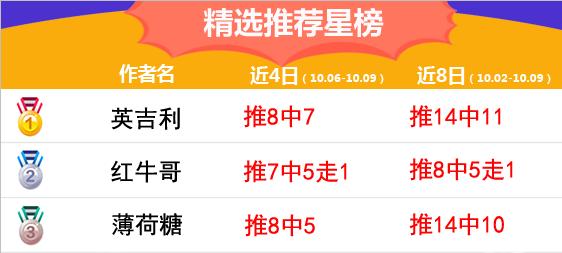 9日推荐汇总:小西、Yoyo姐齐获3连红 红牛哥近6中5