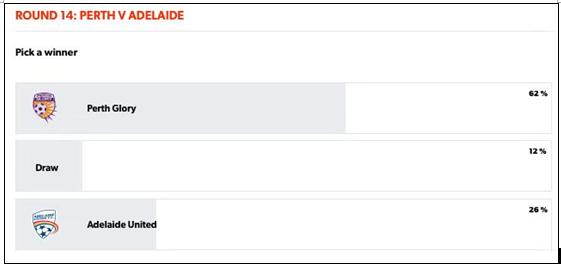 珀斯光荣vs阿德莱德联 独家情报+深度数据