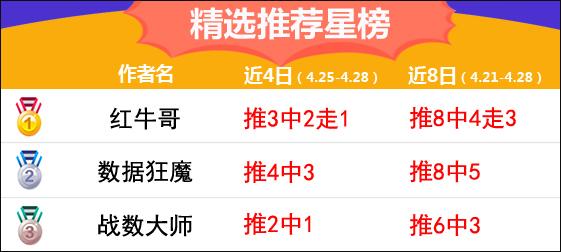 28日推荐汇总:电竞高手3连红 数据狂魔台篮甲12中8