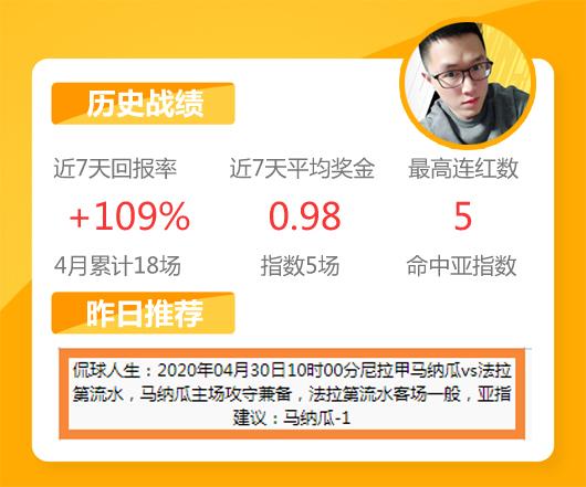 29日推荐汇总:侃球人生再收116%高奖 电竞高手4连红