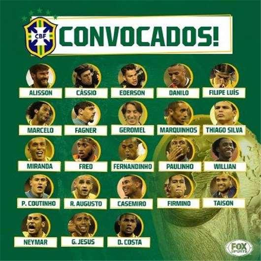巴西队2018世界杯阵容出炉 巴西世界杯23人球员名单