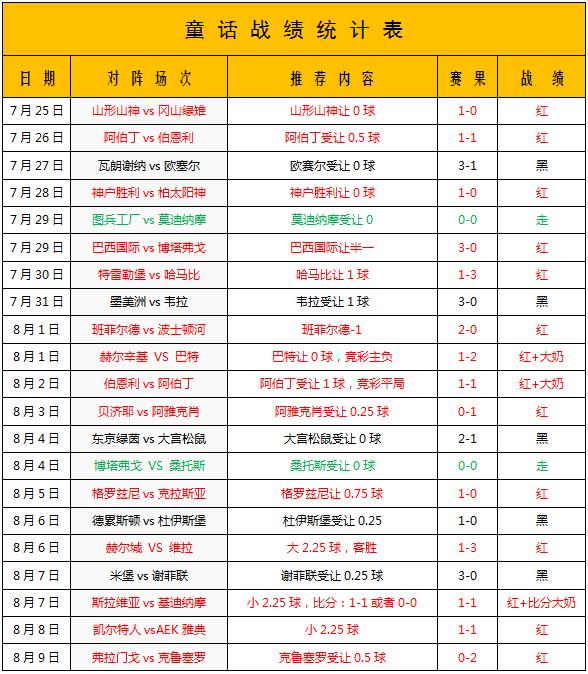 大阪钢巴vs东京FC 大阪会不会聊此残生