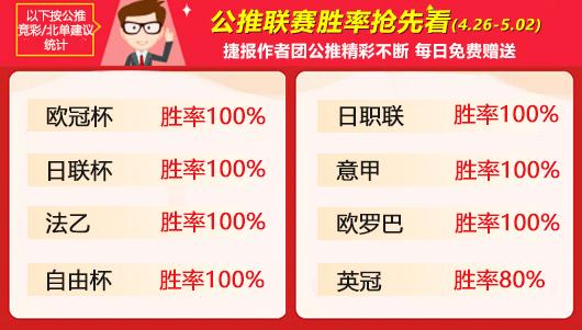 作者周榜:火狐时隔一周再夺榜首 侃球精选8胜7状态了得