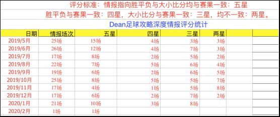 珀斯光荣vs惠灵顿凤凰 情报+数据