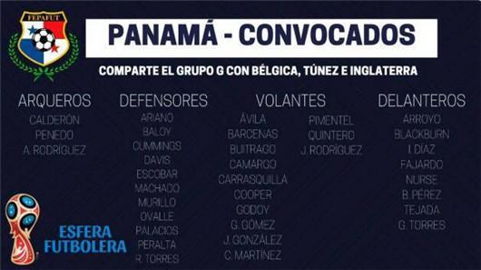 巴拿马队2018世界杯最新名单 巴拿马世界杯35人初选名单