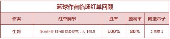 红人榜:火狐、千里两天连中5场 生哥篮球重心2连胜