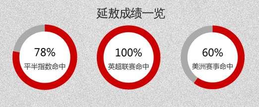 上海綠地申花vs北京人和 申花半一給讓并不充分