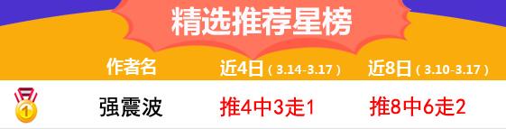 16日推薦匯總:阿富漢土超3連紅 強震波近10中7走3