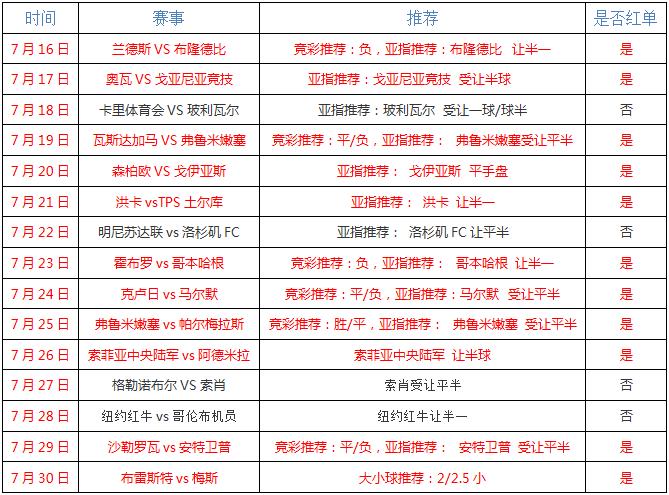 横滨水手vs广岛三箭  最锋利的矛遇上最坚韧的盾