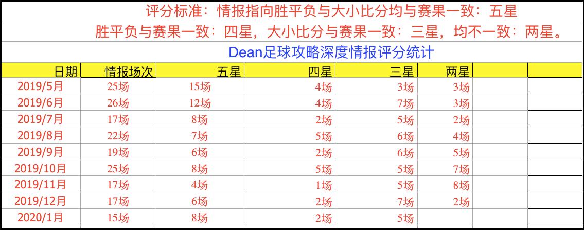 韩国U23vs约旦U23 独家情报+深度数据