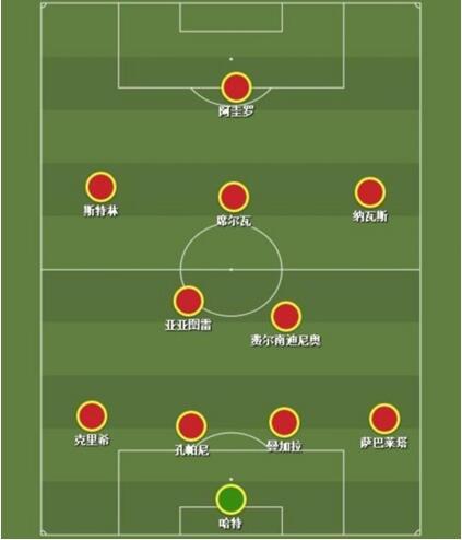 小西小课堂:足球技战术篇-阵型