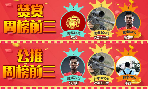 22日推荐汇总:狙击手6连胜继续 必发博士精选三天连收