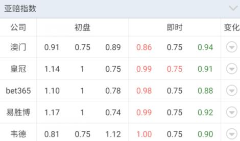 【好彩店】竞彩串关推荐:周三杯赛大战