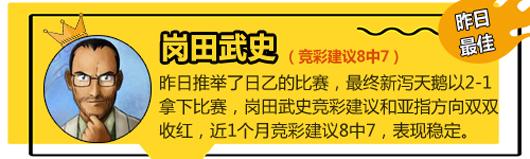 21日推介汇总:鸡锅、火狐4连胜 岗田竞彩精选8中7