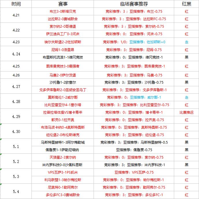 名古屋鲸八vs横滨水手 水手欲做客擒鲸
