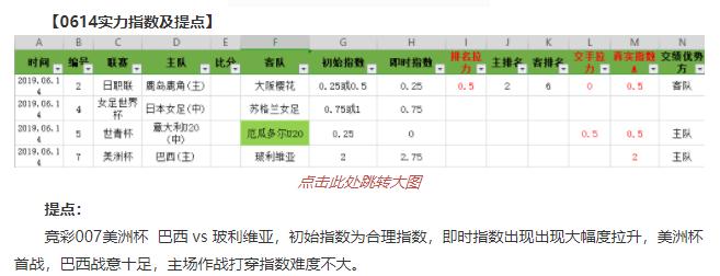 竞彩4连红,精选挪超追击红单!