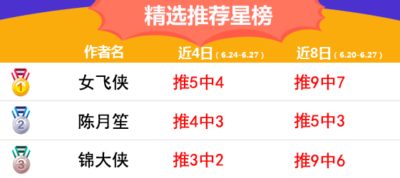 27日推�]�R�:火狐火狐喜迎5�B�� 女�w�b�@球近9中7
